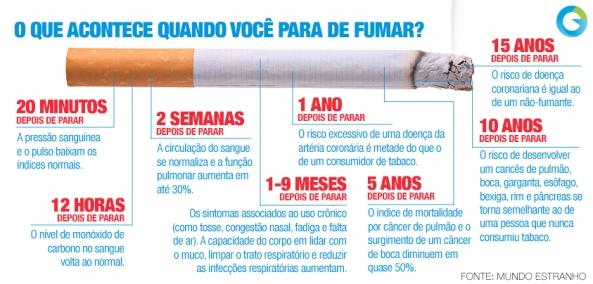 Se é possível deixará de fumar na gravidez